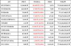 [가상화폐 뉴스] 02월 24일 10시 30분 비트코인(7.35%), 이더리움 클래식(22.36%), 라이트코인(17.2%)