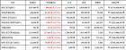 [가상화폐 뉴스] 04월 20일 23시 00분 비트코인7.1, 리플26.23, 비트코인 캐시23.17