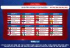 [서형욱] 러시아 월드컵 조추첨 프리뷰