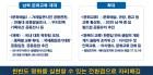 """""""평창 계기 남북 문화·체육교류 재개 온힘"""""""