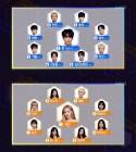 [엑's 초점] '더유닛'·'믹스나인' 데뷔조 투표, 변화 생기기 시작했다