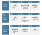 [DA:차트] '윤식당2', '무한도전' 제치고 '주목하는 프로그램' 1위