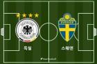 6월24일(일) 03:00 월드컵 독일 vs 스웨덴 경기분석