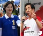전당대회, 與 '주말' 한국당 '평일'…요일 다른 이유는?