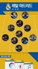 [2017-2018 스페인 라리가 BIG3 스카우팅 리포트] ③ 레알 마드리드 CF