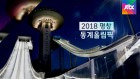 [오늘의 주요 경기] 피겨 여자싱글 경기 시작 등