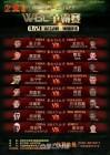 ROAD FC 조영준, 중국 WBC 대회 출전 상대는 중국 라이트급 기대주 황젠유에