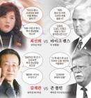 최선희는 펜스, 김계관은 볼턴… 북한, 미국 매파 '맨투맨 저격'