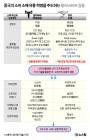 중국 3차 유통혁명 '신소매' 가 제시하는 미래형 소비