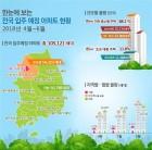 6월까지 새 아파트 10만5121가구 입주