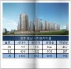 """'청주 동남 시티프라디움' 2순위 무통장 청약 """"신청금 100만원"""""""