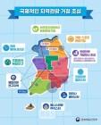 정부, 'DMZ 평화관광 활성화' 등 지역관광-해양레저관광 집중육성