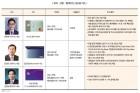 CEO표 카드 우리·롯데·신한 3파전