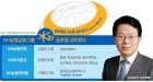 김광수 회장, 범농협 시너지 글로벌 NH 차별화