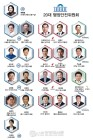 행정안전위원회 여ㆍ야 의원 일부 변경… 최종 확정