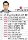 '4세 경영 LG' 구광모號 향배는···'글로벌 1등' 사업 구축 과제