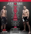 [UFC Fight Night 127] 헤비급 랭킹 3위 파브리시오 베우둠 VS 29승 6패 알렉산더 볼코프…웰터급 리온 에드워즈 vs 피터 소보타  밴텀급 톰 두케이누와 vs 테리온 웨어 등