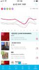 아이콘 '사랑을 했다' 장기집권, 지니주간차트 4주째 1위