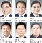 경북지사·충북교육감·김천시장···사학 명문 김천고 '전성시대'
