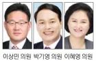 """[춘천]""""풍수해 위험 최소화 방안 수립에 만전을"""""""