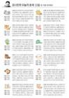 [김나인의 오늘의 운세]11월 22일(음력 10월 5일 癸丑)(오늘의 띠별운세, 생년월일 운세)