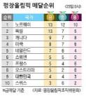 봅슬레이 4인승 재도전… 김지수 '충분히 메달 경쟁력 있어'