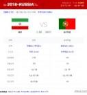 이란 포르투갈, 피파랭킹·상대전적·중계는?… 호날두 VS 침대축구