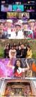 [TV온에어] '쇼챔피언' 트와이스 '왓 이즈 러브?', 2주 연속 1위 소감