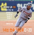 한화 이용규, 14년 연속 10도루 '-2'