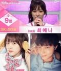 """'프로듀스 48' 최예나, 오빠 최성민 언급…""""타 멤버의 성추문으로 풍파 겪기도"""""""