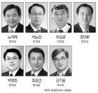 [지방선거 누가뛰나-서천군수] '수성이냐 교체냐'… 현직·도전자 각축전