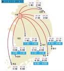 [18일 고속도로교통상황] 서울→6시간 20분, 서울→목포 5시간…정체구간 총 60.8㎞