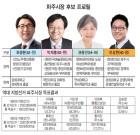 캐스팅보터 권종인, '양강' 최종환ㆍ박재홍 운명 가른다