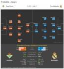 크로스 부상 '빨간불'...레알 마드리드, 베티스전 4-4-2로 전환 전망(라리가)