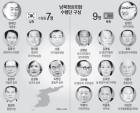 북한 김여정·리명수 등 당·군·외교 수뇌부 9명 총출동