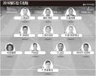 골든볼 이어…모드리치 월드컵 '왕중의 왕'