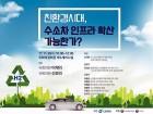 수소차 확산 위한 국회 토론회 개최