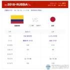 콜롬비아전 앞둔 일본 스포츠 매체, 하메스 로드리게스 경계 대상 꼽아