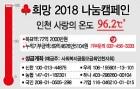 [인천 사랑의 온도탑] 2018년 1월11일자