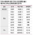 스포츠클럽이 키운 학생들, 인천 대표 되다