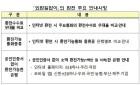 알뜰한 해외여행 '그뤠잇'…'환전수수료 아끼는 꿀팁'