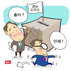 한국당 의원, 경남도지사 잇따라 불출마 왜?