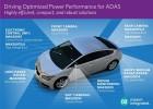맥심 인터그레이티드, ADAS 기능에 최적화된 PMIC 시리즈 출시