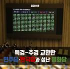 특검-추경 교환한 민주당·한국당과 성난 평화당
