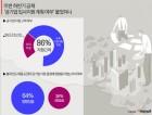 지원 희망자 몰리는 공기업 1위에 한국전력공사