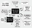 MB 누나, 고철 납품 '통행세' 200억 이상 챙겼다