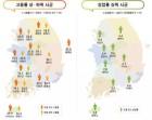 거제·통영 지난해 하반기 실업률 최상위