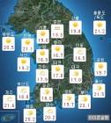 오늘의 날씨 (9월21일)