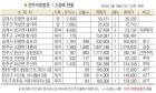 완주 소양 대흥리 공장, 전북체육중고 인근 위치