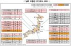 (이슈 분석)철강산업 구조개편, '닛폰제철(日本製鐵)' 재출범의 의미